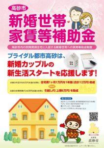 新婚世帯家賃等補助金